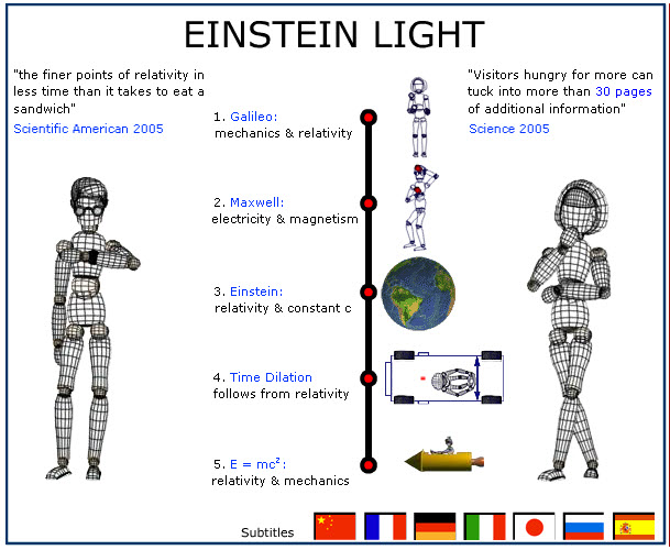 "einsteins theory of relativity basic essay The theory of relativity and other essays has 71 ratings and 3 reviews ron said: ""science is the attempt to make the chaotic diversity of our sense-expe."